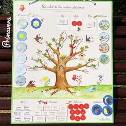 Calendario Magnético el Jardín